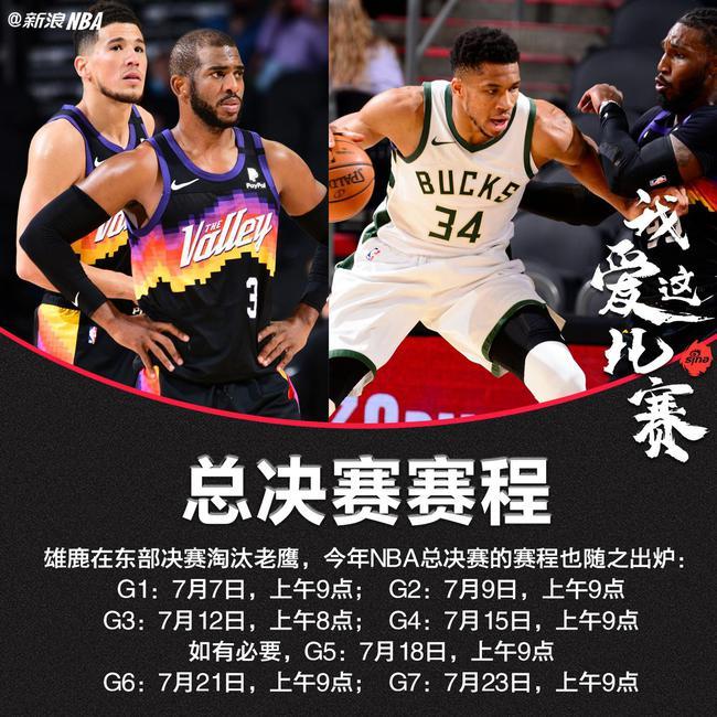 【博狗扑克】NBA总决赛赛程出炉:7月7日开打 7月23日抢七