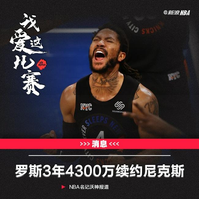 罗斯3年4300万续约尼克斯 上赛季证明巨星成色