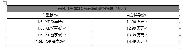搭全新超智联系统 2022款东风日产轩逸11.90万起