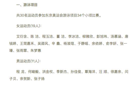 中国游泳队公布奥运名单:叶诗文刘湘落选