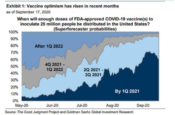 恶化的疫情趋势正引起美股投资者警觉