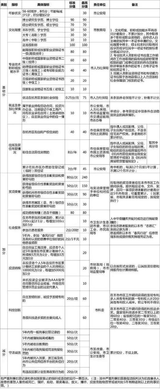 户籍证明是什么_杭州市居住证积分落户可办理 迁入积分细则快收藏_新浪浙江_新浪网